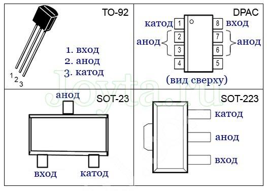 Индикаторы и сигнализаторы на регулируемом стабилитроне TL431