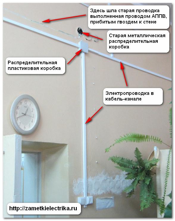 Требования к электропроводке в квартире и доме