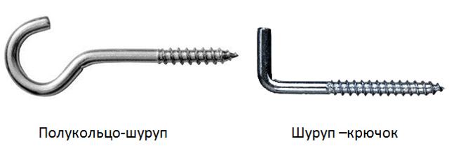 Как правильно сделать ввод кабеля в здание