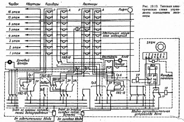 Для чего нужны электрические схемы и каких типов они бывают