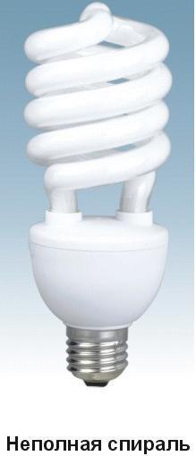 Пять мифов об энергосберегающих лампах