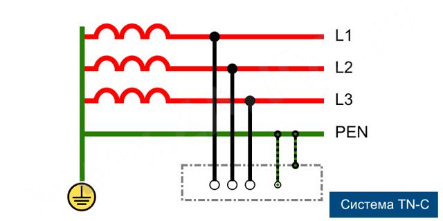 Принципы работы систем заземления для зданий ТN-C и TN-C-S