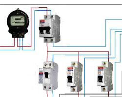 Нужен ли проект электрической сети при ремонте квартиры?