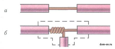 Как правильно делать сращивание и ответвление проводов с помощью скрутки