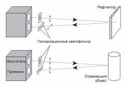 Фотодатчики и их применение