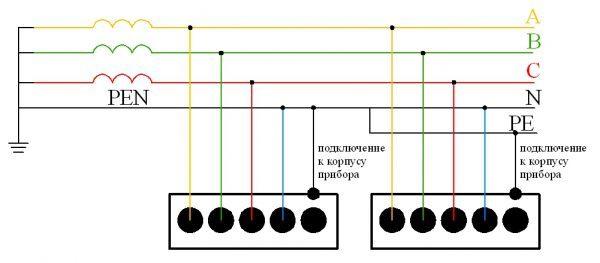 Что такое защитное зануление и как оно работает