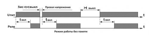 Индикатор кратковременных провалов сетевого напряжения