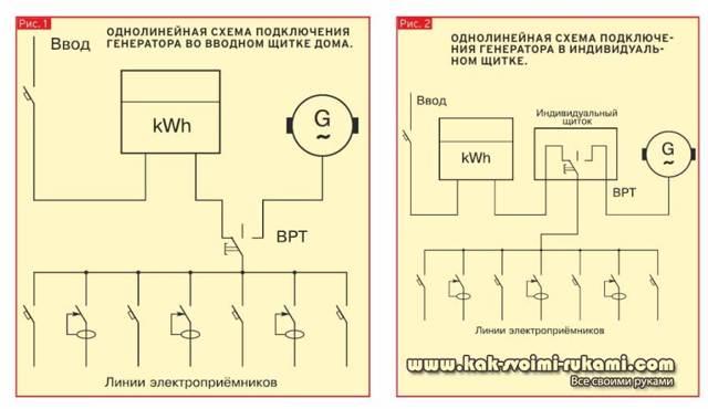 Как самому подключить генератор