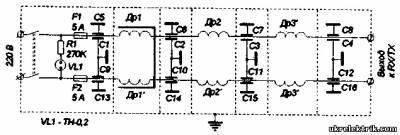 Как устроены и работают сетевые фильтры