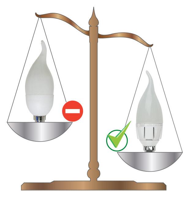 Как выбрать качественную лампу накаливания