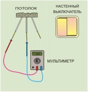 Как установить и подключить люстру