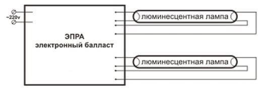 Как отремонтировать дроссель для люминесцентной лампы