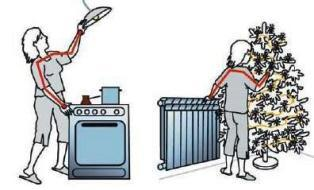 Электричество и электробезопасность: ликбез для начинающих электриков