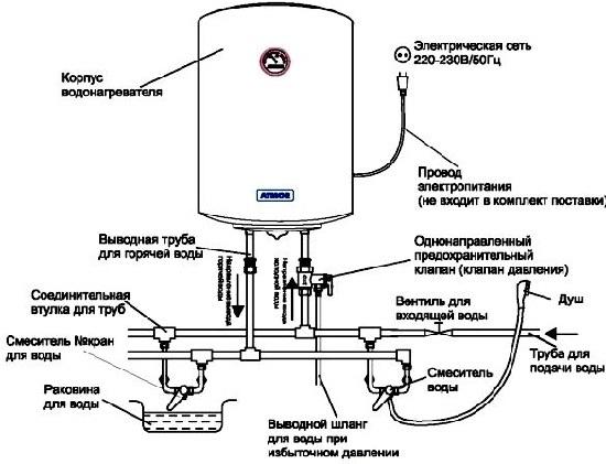 Выбираем, устанавливаем и подключаем электрический водонагреватель своими руками
