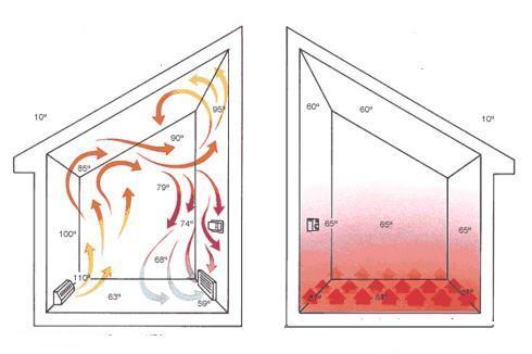 Инфракрасный пленочный теплый пол