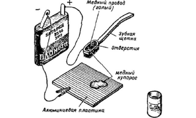 Народные советы по пайке алюминия