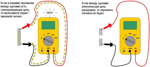 Мультиметр для