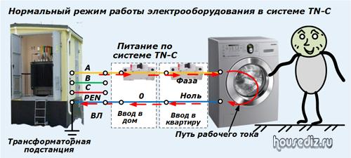 Схемы подключения розеток в квартире и доме