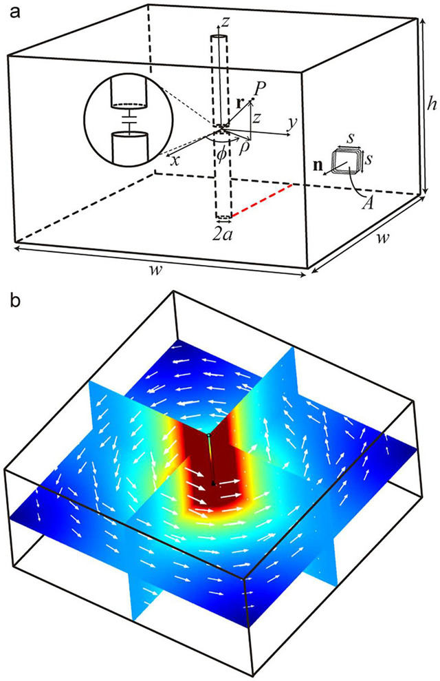 Резонансный метод беспроводной передачи электрической энергии Николы Тесла