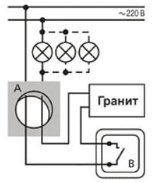 Блоки защиты ламп «Гранит»: назначение, технические характеристики