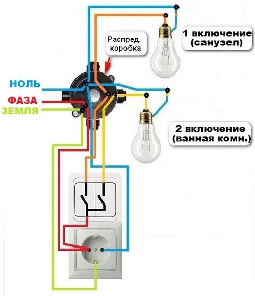Как установить розетку и выключатель