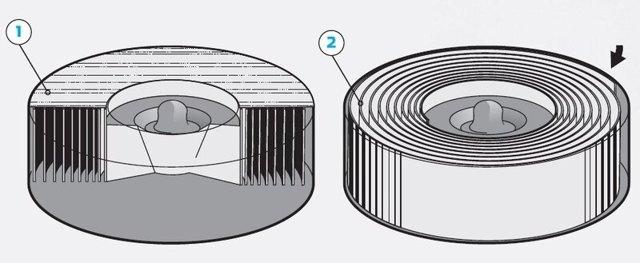 Супермаховики - новые аккумуляторы энергии