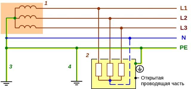 Как подключить нулевой защитный проводник к розеткам