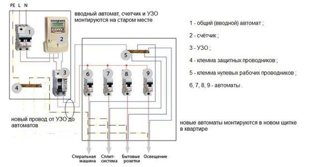 Как собрать и установить электрощиток с электросчетчиком