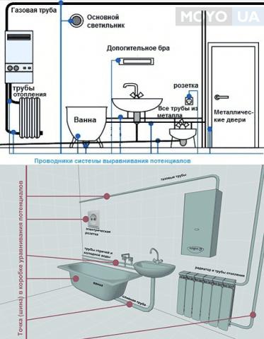 Как сделать так, чтобы стиральная машина не билась током