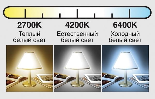 Достоинства и недостатки энергосберегающих ламп